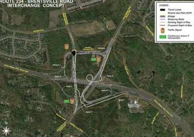 Route 234- Brentsville Road Interchange Project
